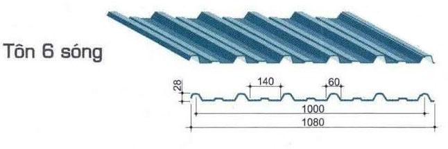 Kích thước tôn nhựa 6 sóng vuông