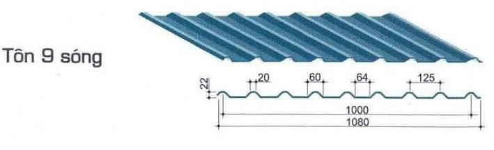 Kích thước tôn nhựa lấy sáng FRP 9 sóng vuông