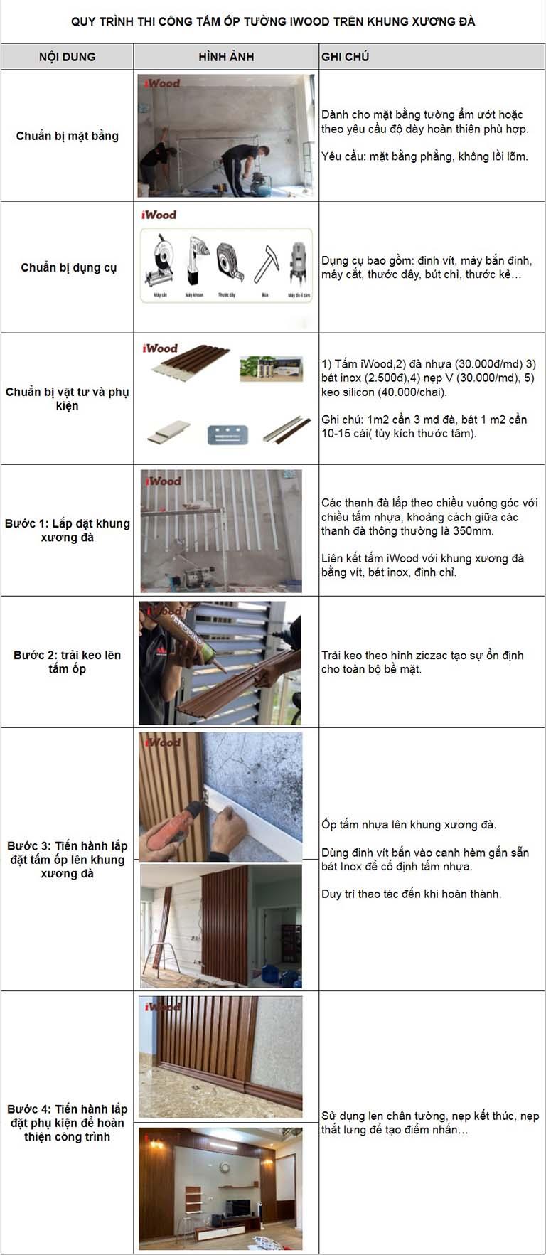hướng dẫn thi công tấm ốp tường iwood